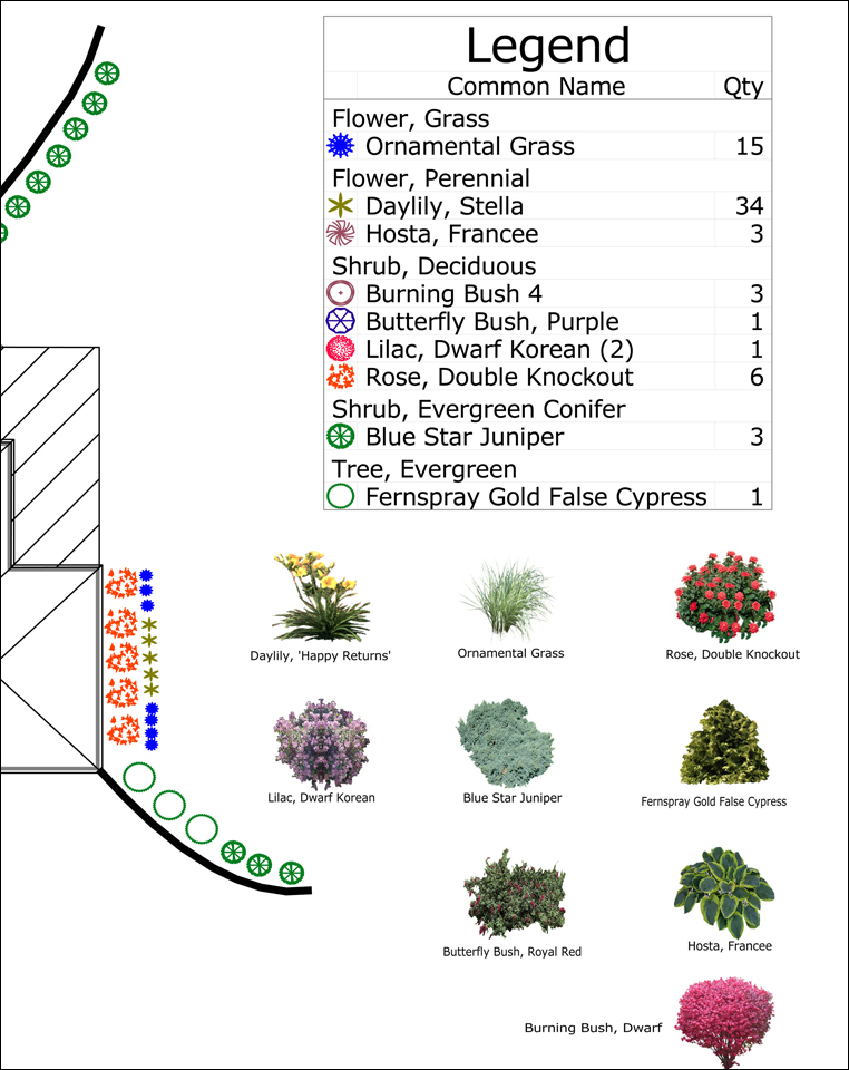 Tree Planting Cad Detail Image Search Results
